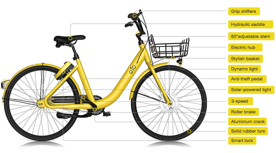 OFO Bike in Granada, Spain